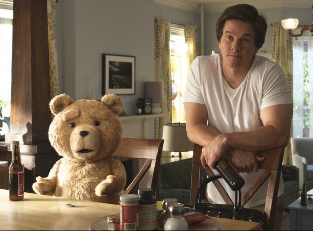 Ted Çocuk Yapabilecek mi?