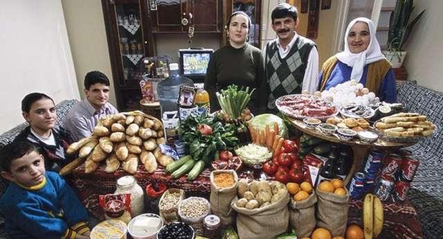 Dünya Ülkeleri Ne Yiyor?