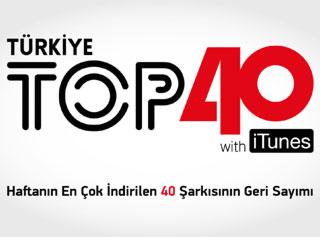 Türkiye Top40